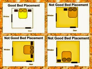 best bed placement info graphic for optimal bedroom fang shui