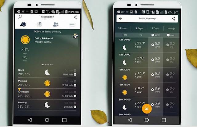 9 Aplikasi Cuaca dan Widget Terbaik  untuk Android. 4