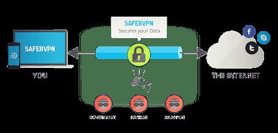 كيف-يعمل-VPN