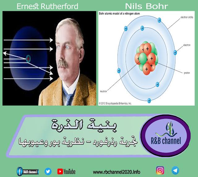 بنية الذرة | تجربة رذرفورد - نظرية بور وعيوبها