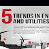 5 Trends in Energy and Utilities #infographic