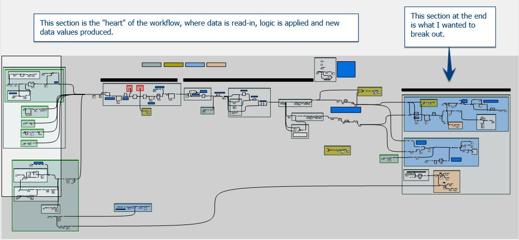 Running to get Organized - Runner Macros in Alteryx | Pixel Mixer