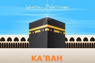Memahami Strategi Dakwah Rasulullah SAW Periode Mekkah