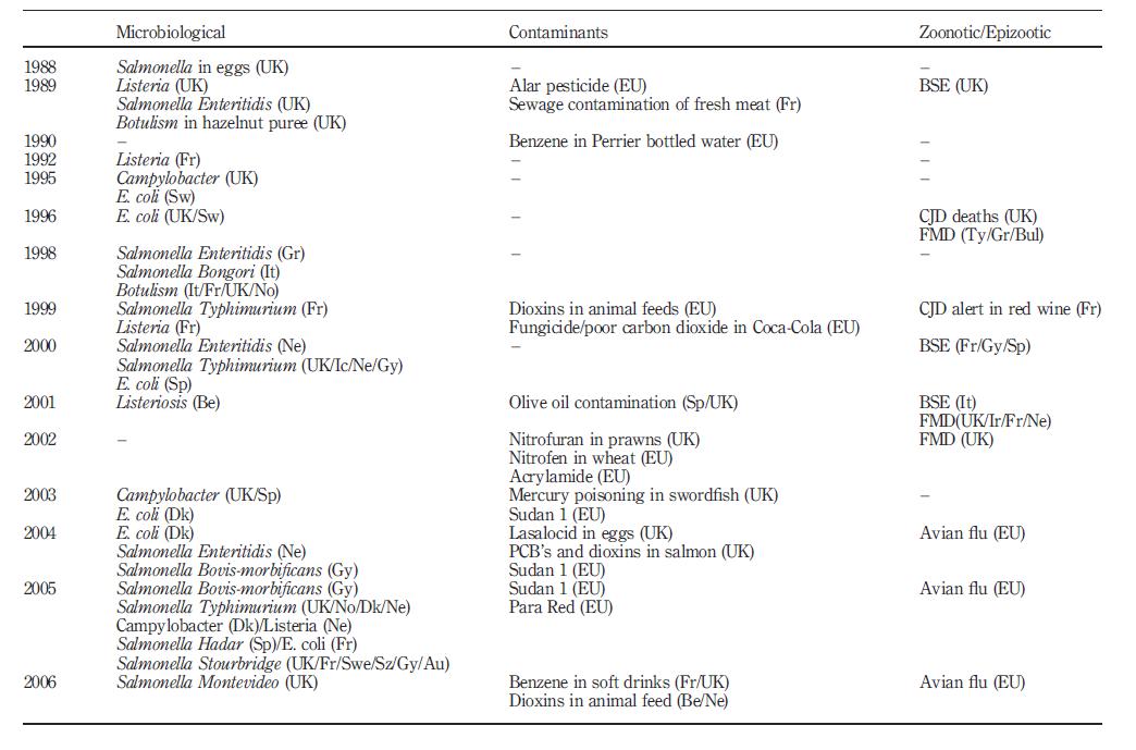 Gfsi Certification Cost