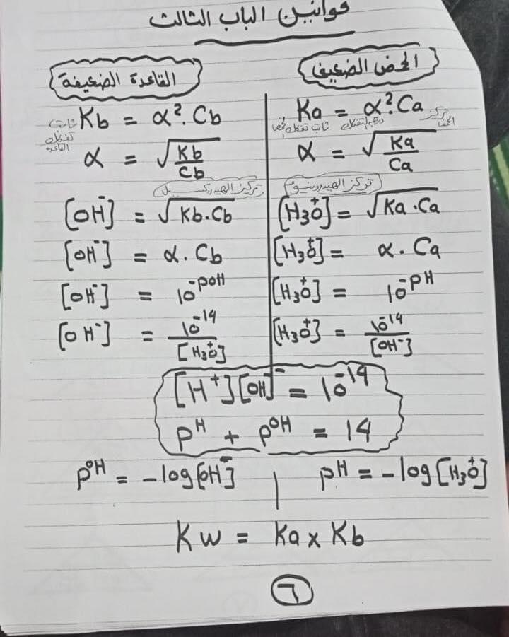 ملخص قوانين Chemistry للثانوية العامة لغات 2