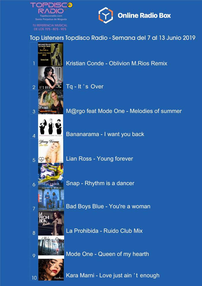 Top Listeners Semana del 7 al 13 Junio 2019
