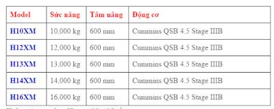 Thông tin xe nâng Hyster 10 - 16 tấn