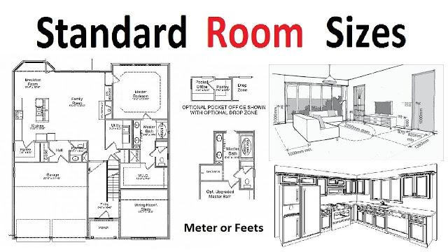 Standard room sizes for Plan development