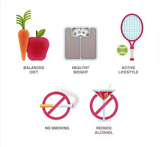 3 Langkah Mudah Deteksi Dini Kanker Payudara - IIS NAINI