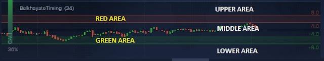 cara memprediksi pergerakan trading di iq option