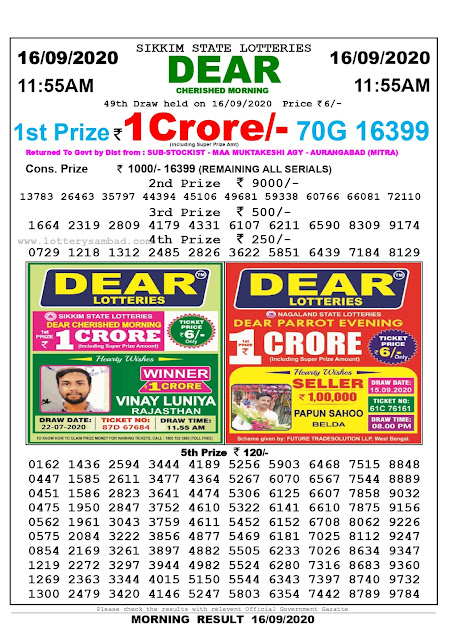 Sikkim State Lottery Sambad 16-09-2020 Today Result 11.55 AM