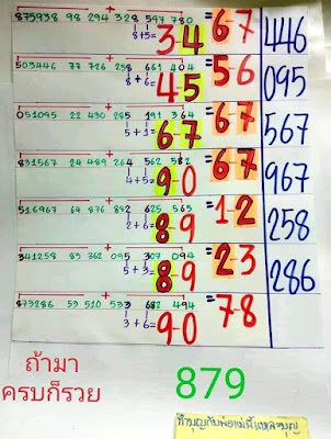 Thai Lotto Winning Results Facebook Timeline Blog Spot 01 August 2020