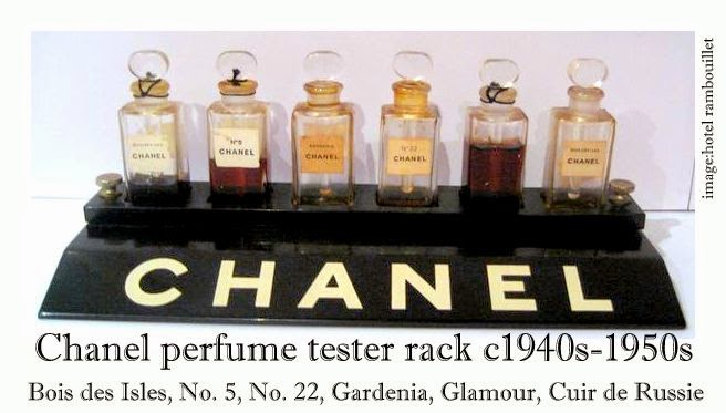 Image result for perfume tester