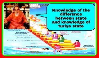 S17, Human awakening / knowledge of stage difference and knowledge of turiya state -महर्षि मेंहीं। जीवात्मा की अवस्था पर चर्चा करते गुरुदेव