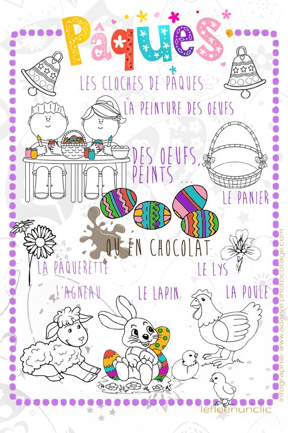 La fête de Pâques - słownictwo 6 - Francuski przy kawie