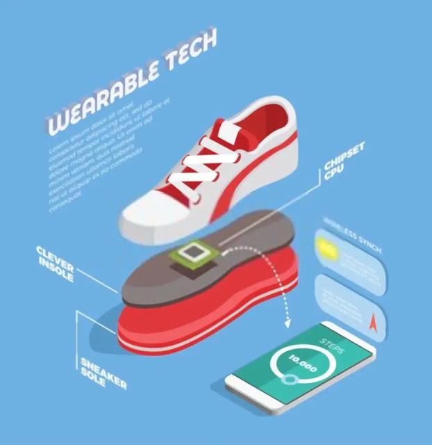 Sepatu Pintar Produk Teknologi Modern