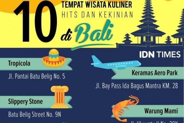 10 Tempat Wisata Kuliner di Bali, Hits dan Kekinian Abis!