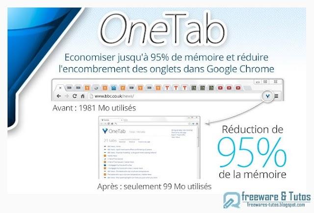 OneTab : une extension géniale pour Google Chrome et Firefox