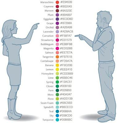 Diseñadores web vs mujeres, como ven los colores