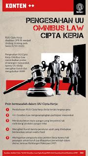 UU Cipta Kerja Pemacu  Pertumbuhan Ekonomi Indonesia  Dimasa Pandemi
