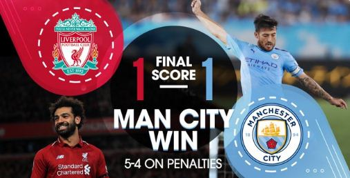FT: Liverpool vs Manchester City 1-1 (4-5)