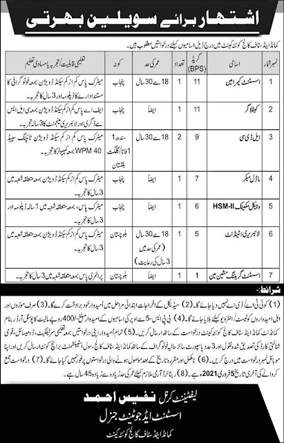 Command and Staff College Quetta Cantt Jobs 2021