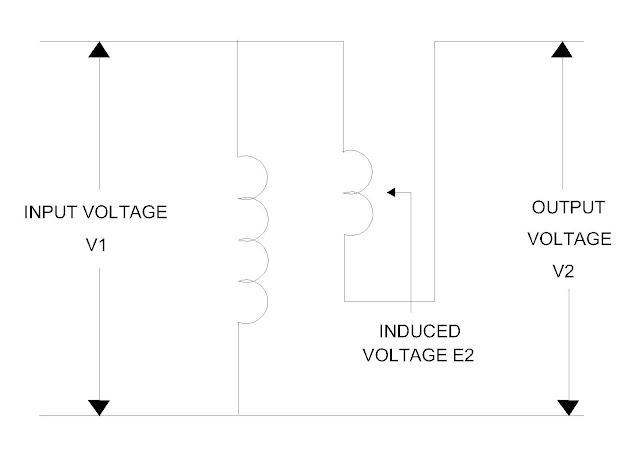 equivalent-circuit-of-induction-regulator