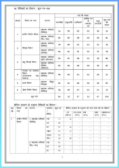 latest-govt-jobs-uttarakhand-public-service-commission-ukpsc-assistant-engineer-ae-recruitment-indiajoblive.com_page-0003