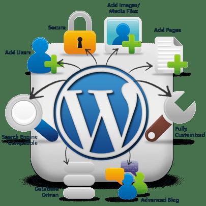 Wordpress for Freelancing