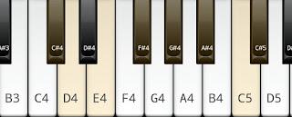 Neapolitan scale on key C# or D flat