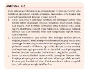 Aktivitas 2.7 Tabel 2.4 Hasil Telaah Ketaatan Terhadap Norma Yang Berlaku, PKN Kelas 7 Halaman 56