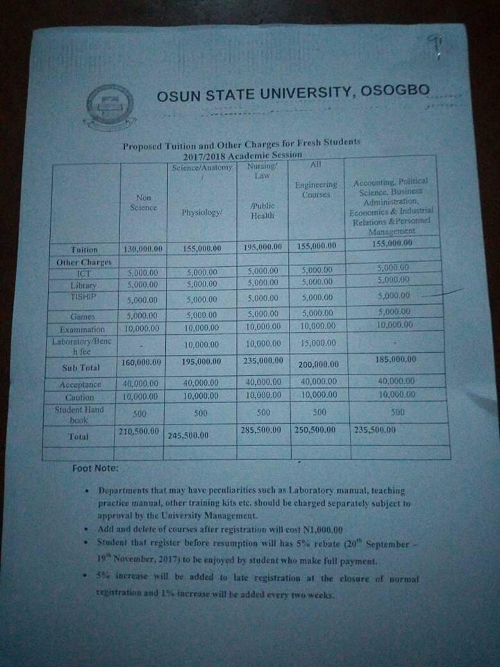 UNIOSUN 2017/2018 School Fees Schedule Out (Undergraduate Students)