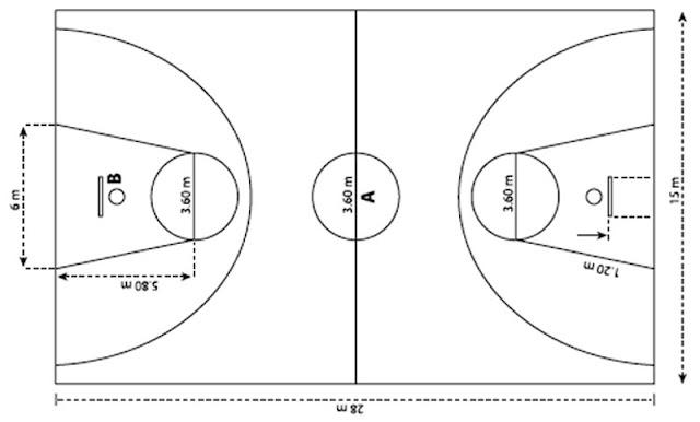 Gambar ukuran bola basket standar lengkap