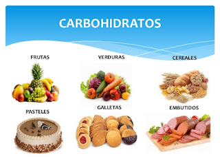 CARBOHIDRATOS BUENOS Y MALOS PARA LA DIABETES
