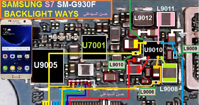 Samsung S7 Sm