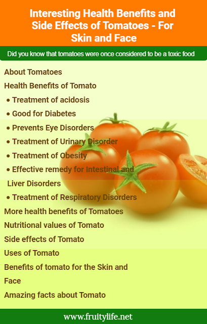 About Tomatoes  Health Benefits of Tomato  Treatment of acidosis Good for Diabetes Prevents Eye Disorders Treatment of Urinary Disorder Treatment of Obesity Effective remedy for Intestinal and Liver Disorders Treatment of Respiratory Disorders More health benefits of Tomatoes  Nutritional values of Tomato  Side effects of Tomato  Uses of Tomato  Benefits of tomato for the Skin and Face  Amazing facts about Tomato