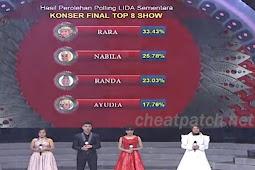 LIDA Liga Dangdut Indonesia Tadi Malam 18 April 2018