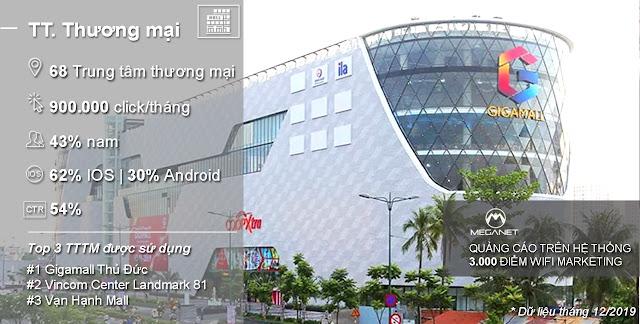 wifi marketing tại trung tâm thương mại