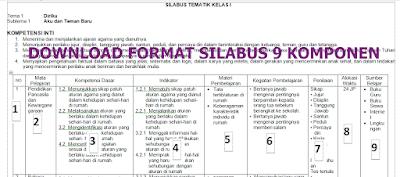 Download Format Silabus 9 Komponen Kurikulum 2013