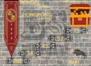 Kode syair Hongkong Senin 14 September 2020 155