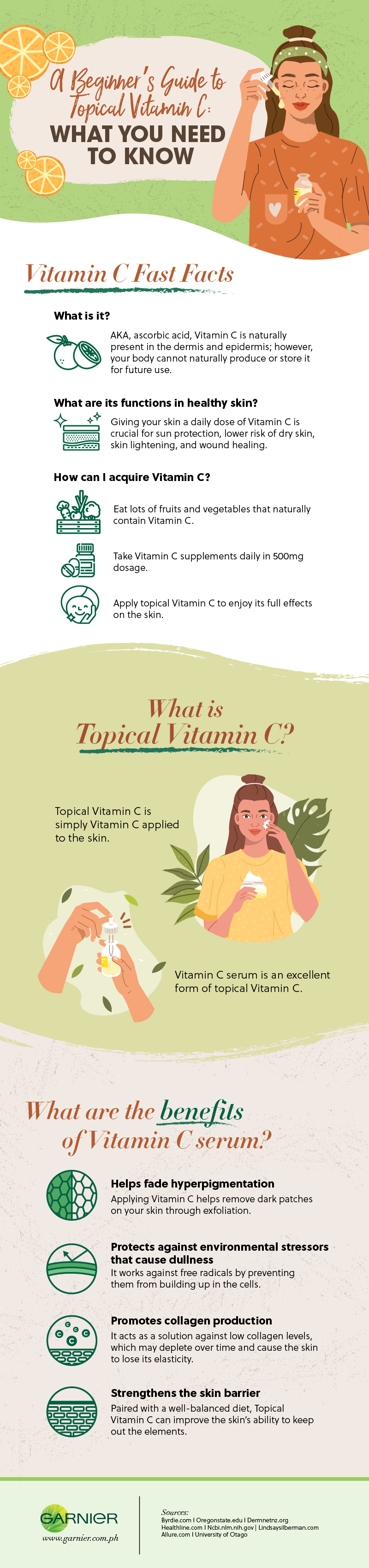 A Beginner's Guide to Topical Vitamin C: What You Need to Know #infographic #Beauty #Vitamin C #infographics #Skincare