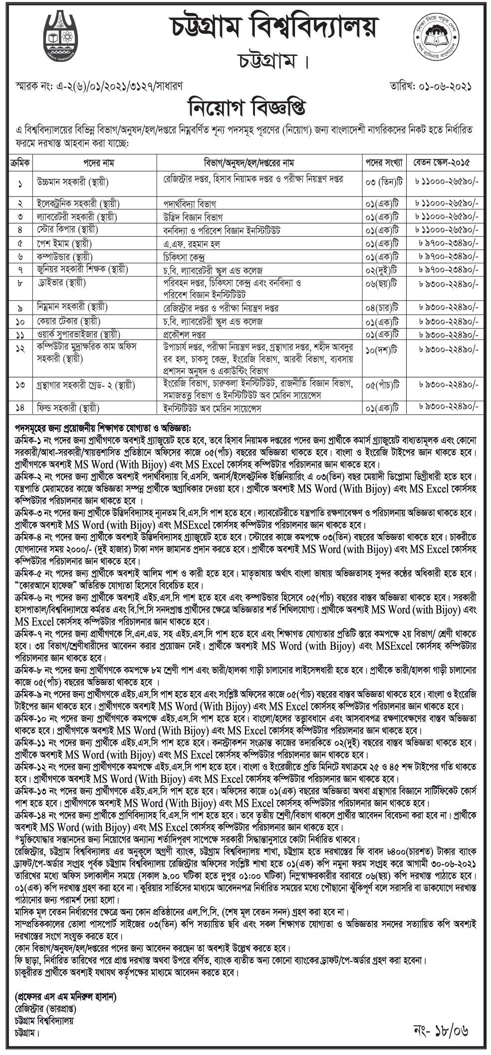 চট্টগ্রাম বিশ্ববিদ্যালয় নিয়োগ বিজ্ঞপ্তি ২০২১ - Chittagong University Job Circular 2021 - চট্ট্রগাম চাকরির খবর ২০২১