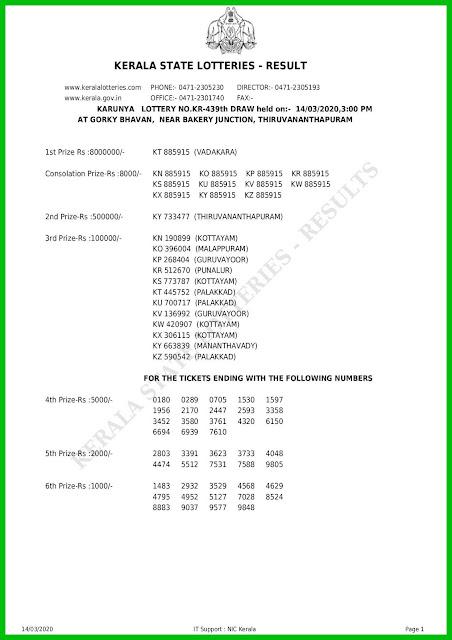 Kerala Lottery Result; 14.03.2020 Karunya Lottery Results KR-439 keralalotteries.net-001
