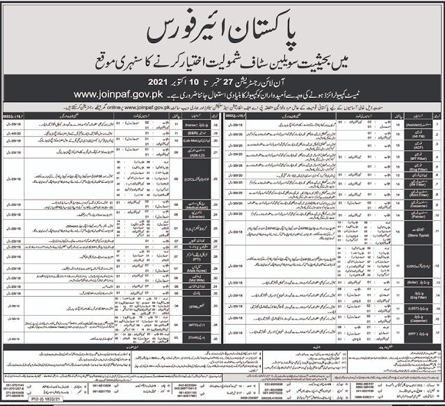Pakistan Air Force Civilian jobs 2021-PAF Jobs 2021vvv