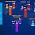 EL Fondo Monetario Internacional prevé  para España una caída del 12,8% del PIB