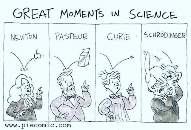 Funny Great Moments In Science Cartoon