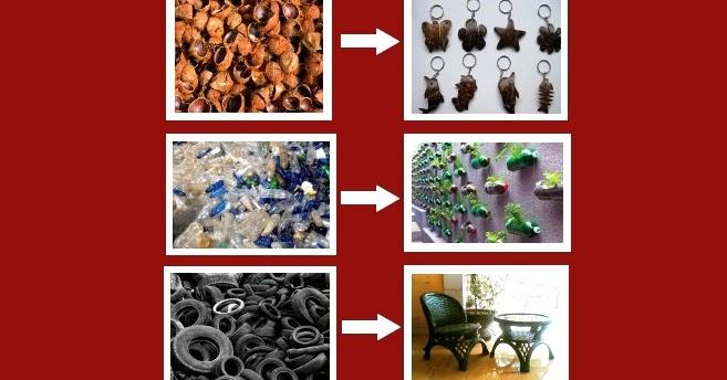 Analisis Ide Dan Peluang Usaha Kerajinan Bahan Limbah Bangun Ruang