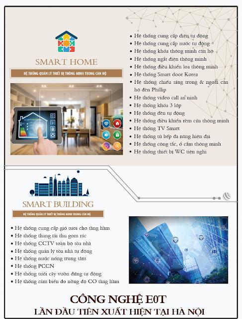 Tiện ích công nghệ Smart Home tại One 18