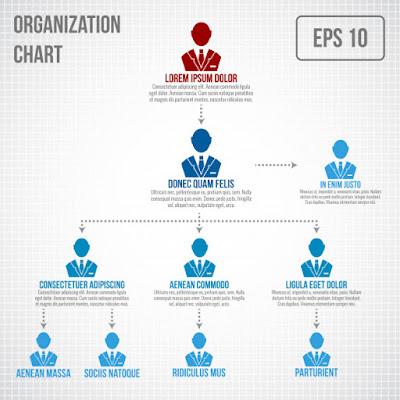 download-template-struktur-organisasi-vector