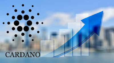 Cardano Price Prediction for August 2019